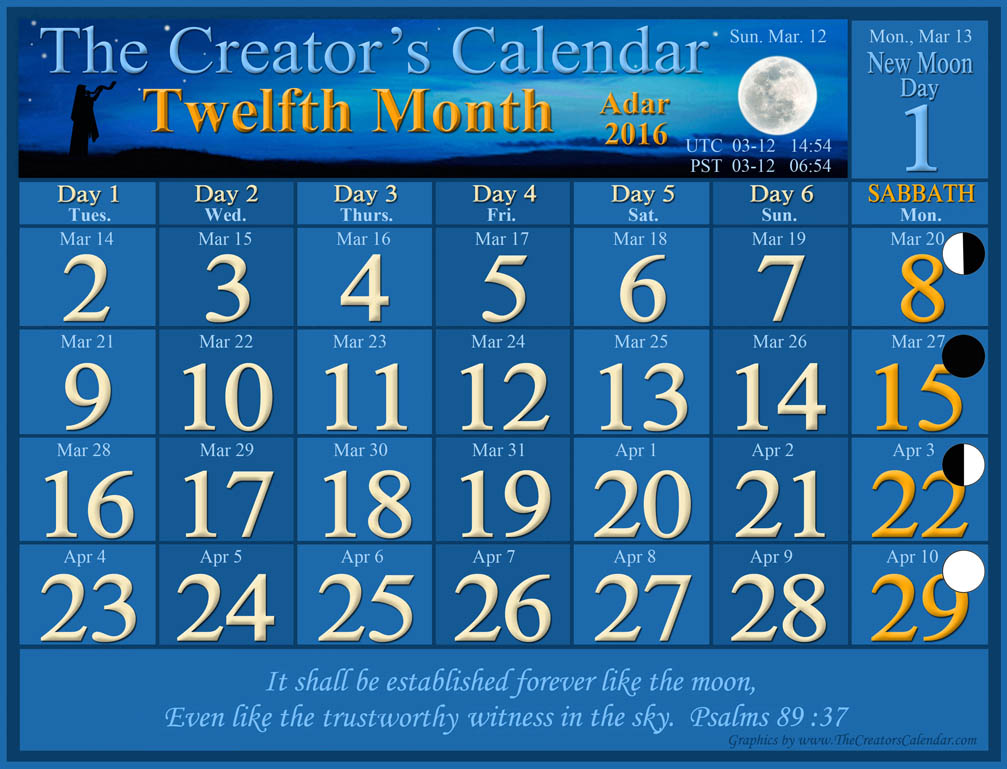 twelfth lunar month 2016-2017